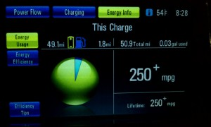 Day 30 To Home : This Charge